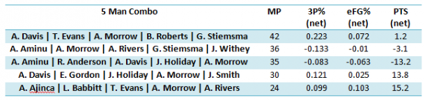Do Morrow and Stiemsma like playing alongside one another?