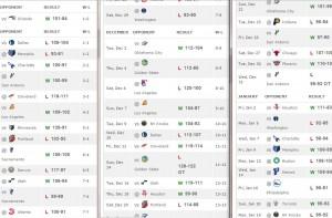 Pelicans Schedule